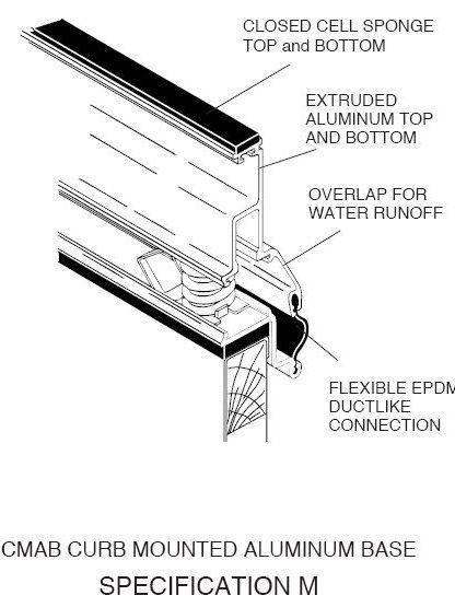 Roof Curbs Mason Industries